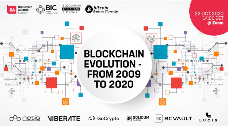 Footage: Evolution of Blockchain 2009 - 2020